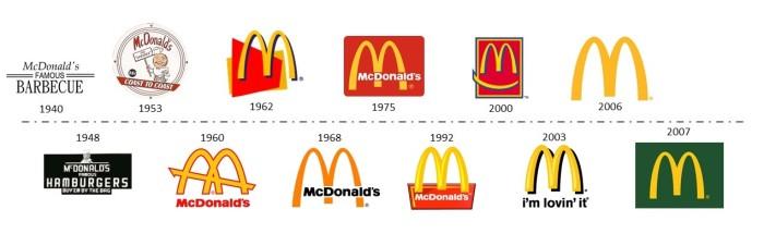 20150603-Historia-Logos-Mcdonalds-2