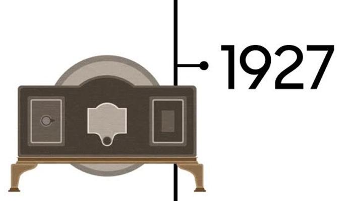 TV 1927