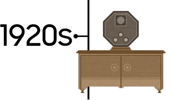 TV anos 20
