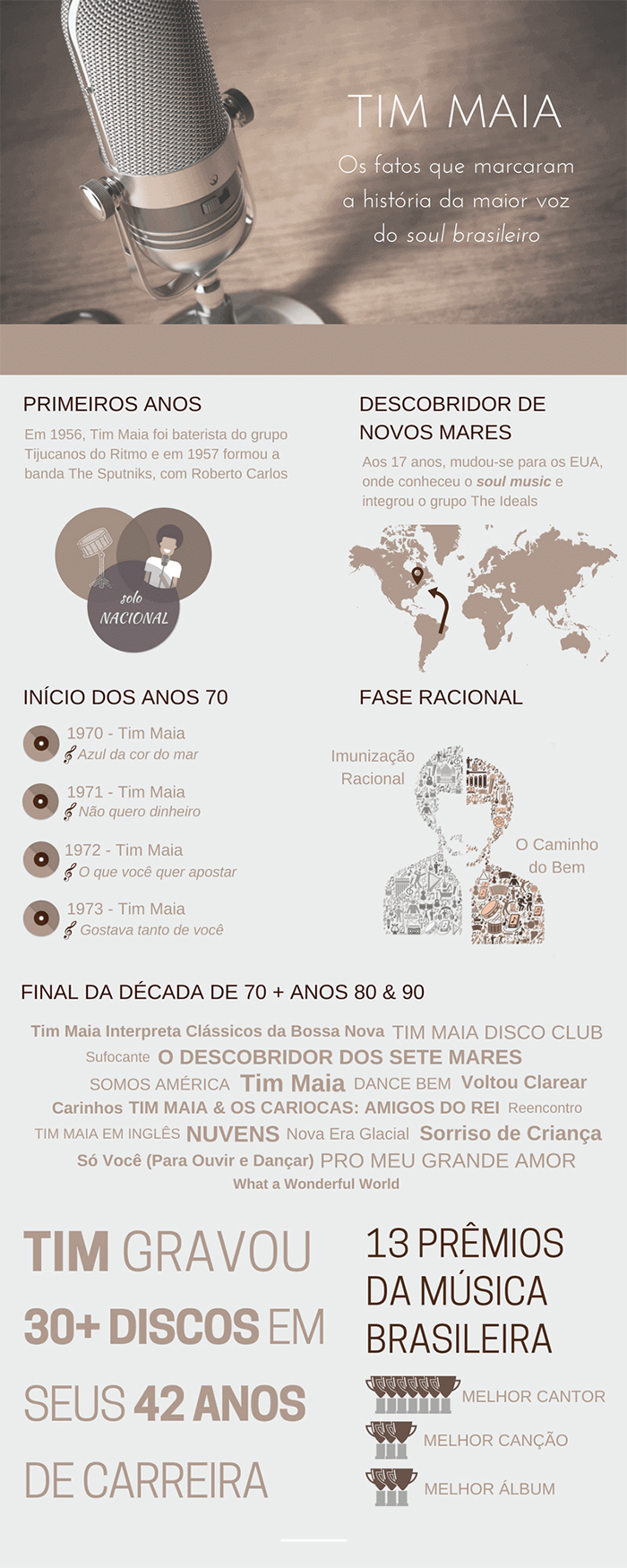 Infográfico Tim Maia